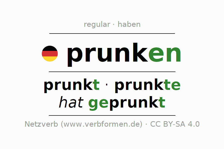 Entire conjugation of the German verb prunken. All tenses and modes are clearly represented in a table.