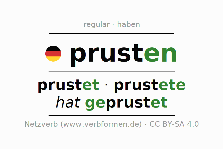 Entire conjugation of the German verb prusten. All tenses and modes are clearly represented in a table.