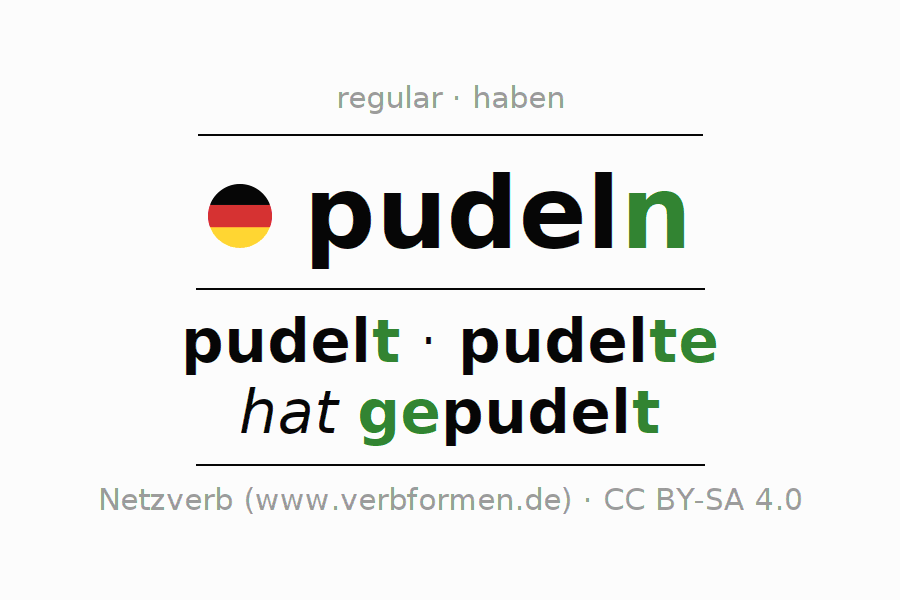Entire conjugation of the German verb pudeln. All tenses are clearly represented in a table.