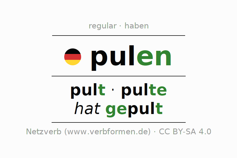 Entire conjugation of the German verb pulen. All tenses and modes are clearly represented in a table.