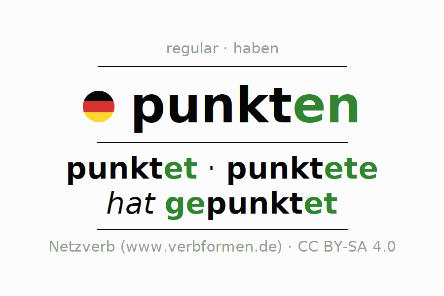 Entire conjugation of the German verb punkten. All tenses are clearly represented in a table.