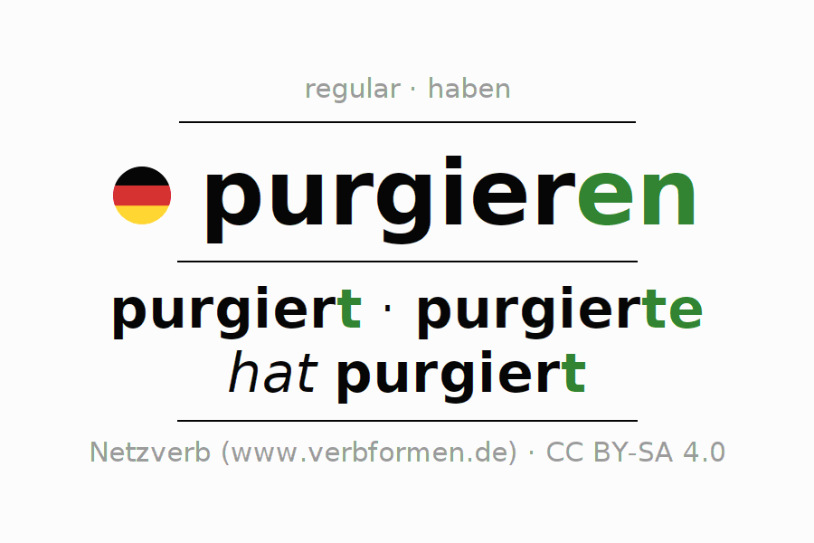 Entire conjugation of the German verb purgieren. All tenses are clearly represented in a table.