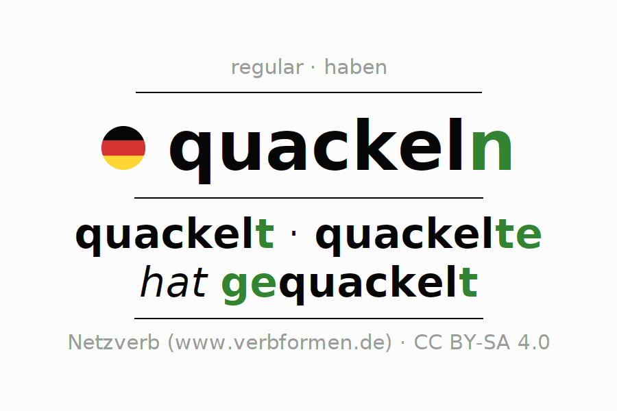 Entire conjugation of the German verb quackeln. All tenses and modes are clearly represented in a table.