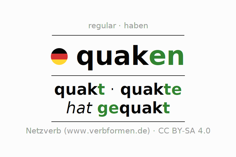 Entire conjugation of the German verb quaken. All tenses and modes are clearly represented in a table.