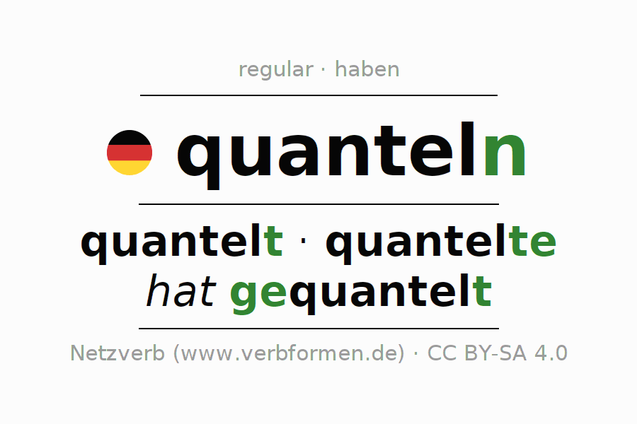 Entire conjugation of the German verb quanteln. All tenses and modes are clearly represented in a table.