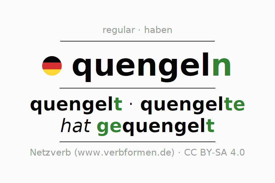 Entire conjugation of the German verb quengeln. All tenses and modes are clearly represented in a table.
