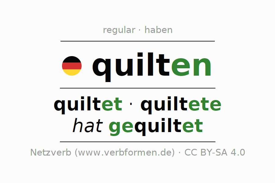 Entire conjugation of the German verb quilten. All tenses are clearly represented in a table.