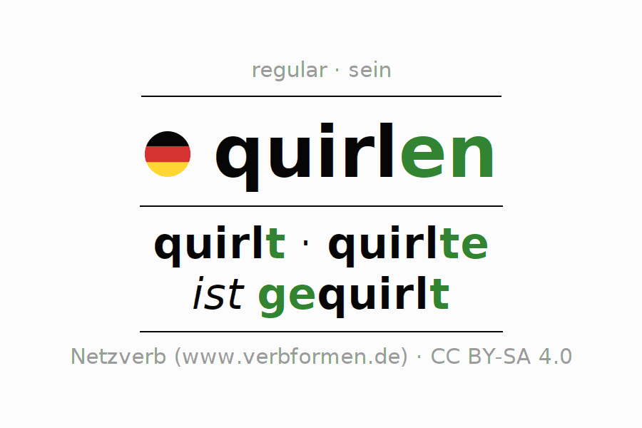 Entire conjugation of the German verb quirlen (hat). All tenses are clearly represented in a table.