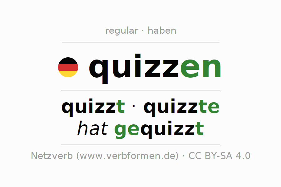 Entire conjugation of the German verb quizzen. All tenses are clearly represented in a table.