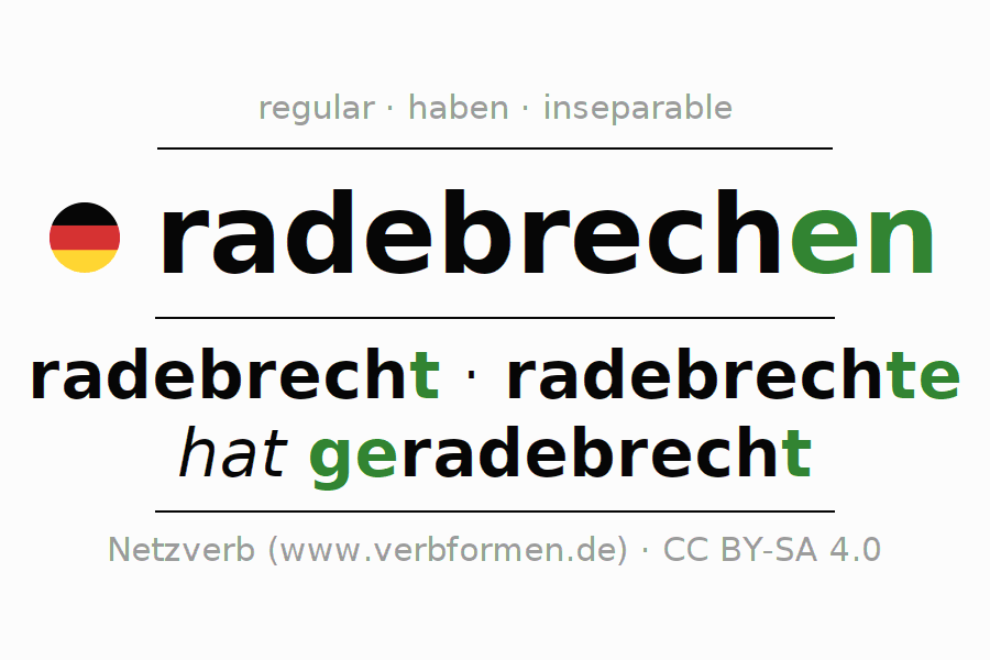 Entire conjugation of the German verb radebrechen. All tenses are clearly represented in a table.