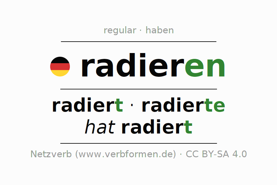 Entire conjugation of the German verb radieren. All tenses are clearly represented in a table.