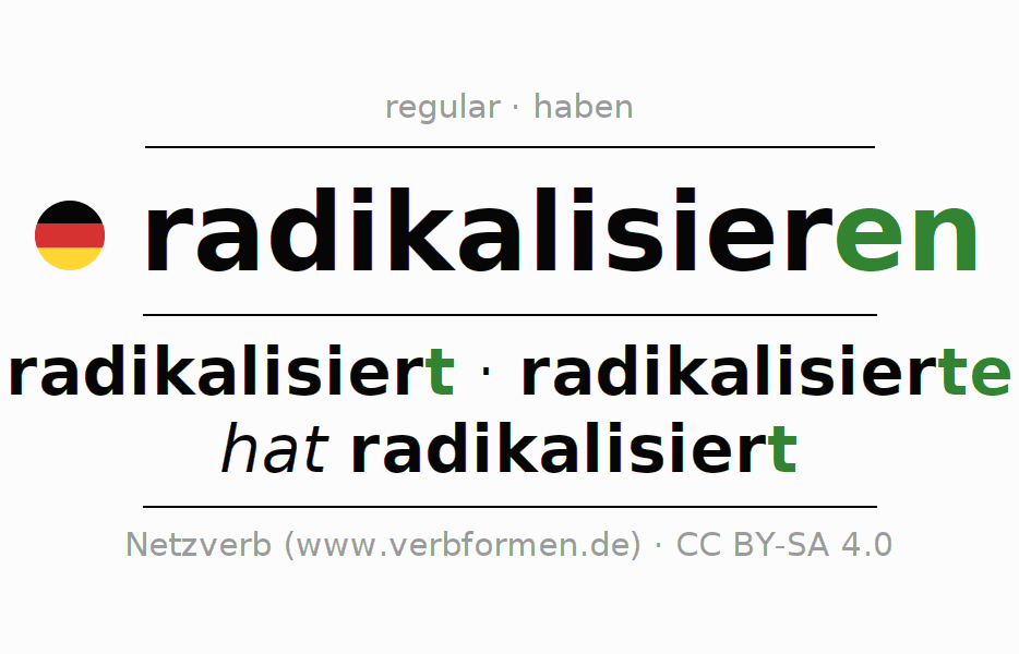 Entire conjugation of the German verb radikalisieren. All tenses are clearly represented in a table.