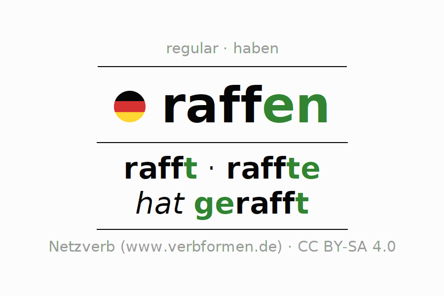 Entire conjugation of the German verb raffen. All tenses are clearly represented in a table.