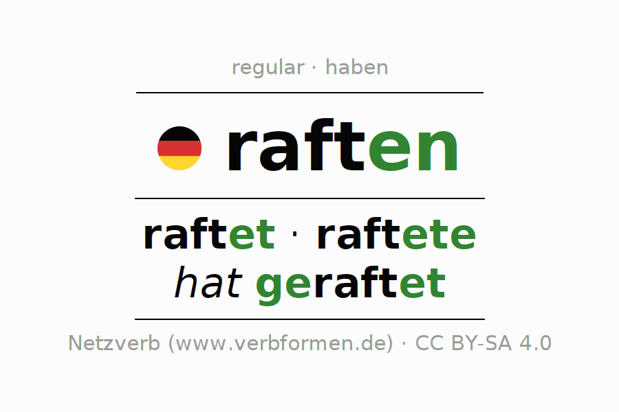 Entire conjugation of the German verb raften (hat). All tenses are clearly represented in a table.
