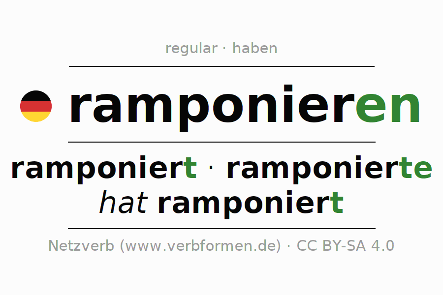 Entire conjugation of the German verb ramponieren. All tenses are clearly represented in a table.