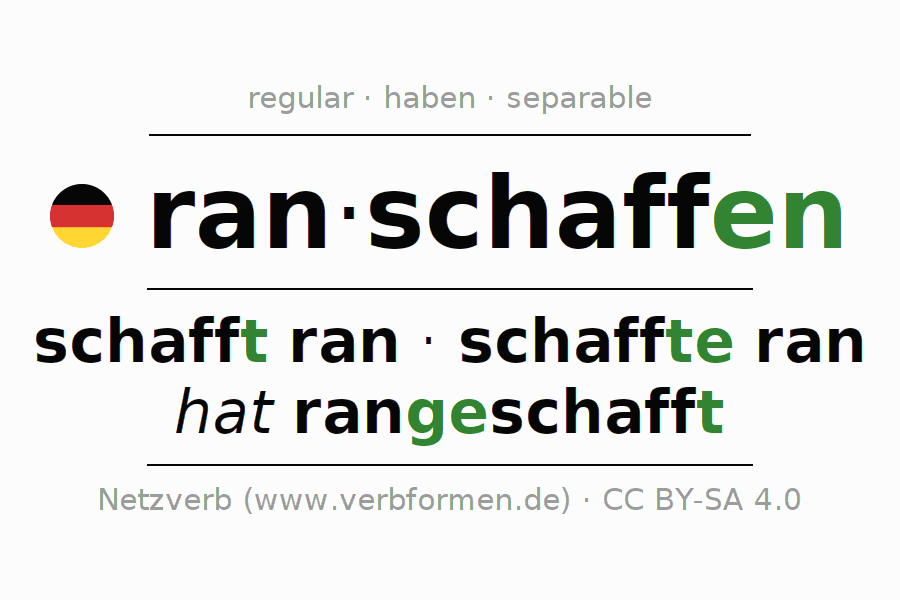 Conjugation of German verb ranschaffen