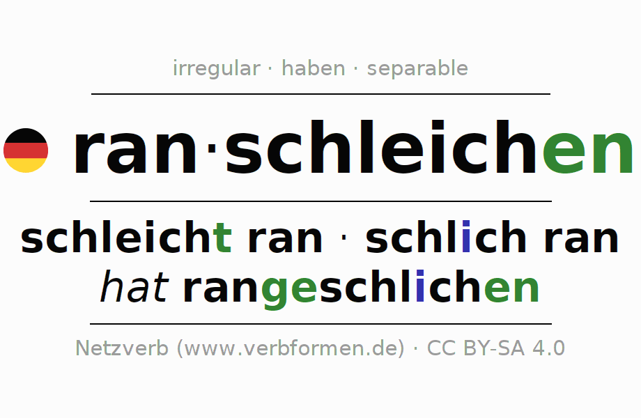 Conjugation of German verb ranschleichen (hat)