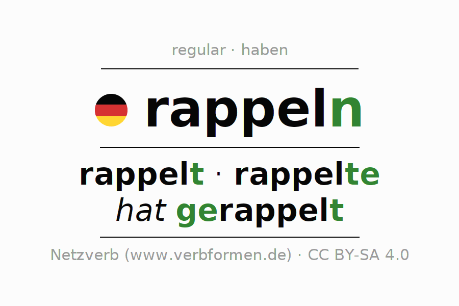 Entire conjugation of the German verb rappeln (hat). All tenses are clearly represented in a table.
