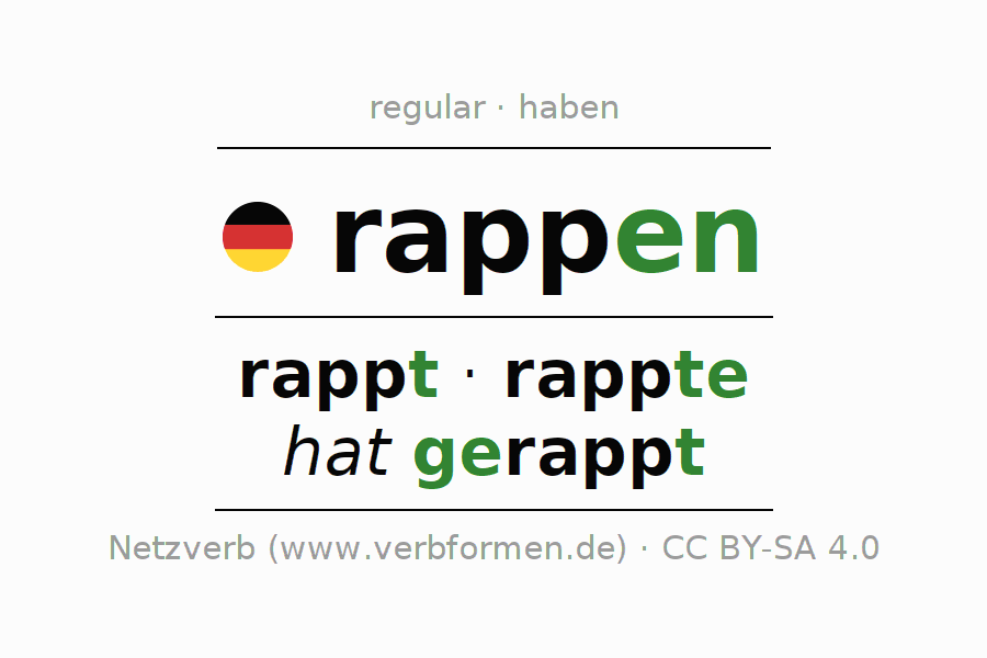Conjugation of German verb rappen