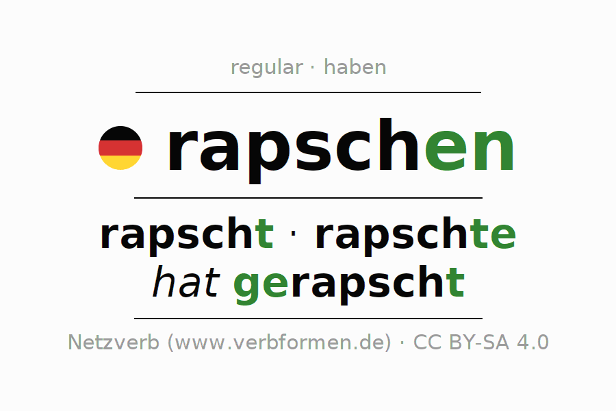 Entire conjugation of the German verb rapschen. All tenses and modes are clearly represented in a table.