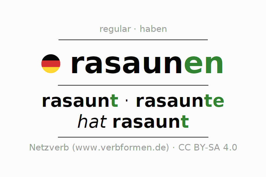 Entire conjugation of the German verb rasaunen. All tenses and modes are clearly represented in a table.