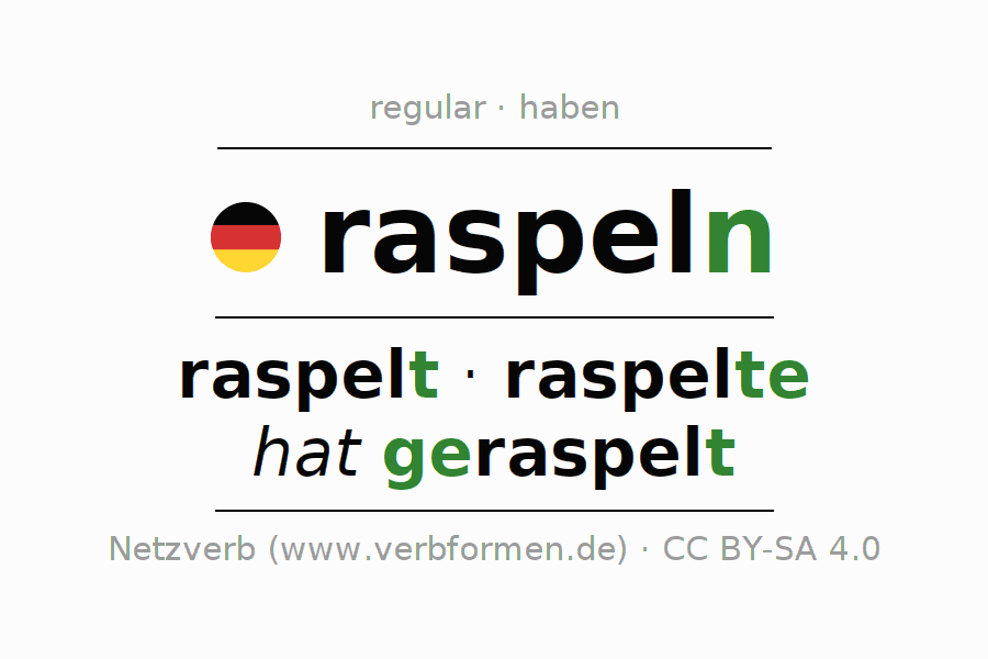Entire conjugation of the German verb raspeln. All tenses and modes are clearly represented in a table.