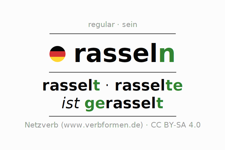 Entire conjugation of the German verb rasseln (ist). All tenses and modes are clearly represented in a table.
