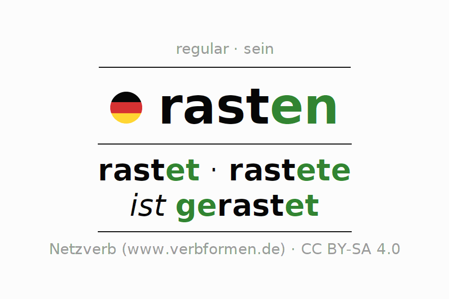 Entire conjugation of the German verb rasten (ist). All tenses and modes are clearly represented in a table.