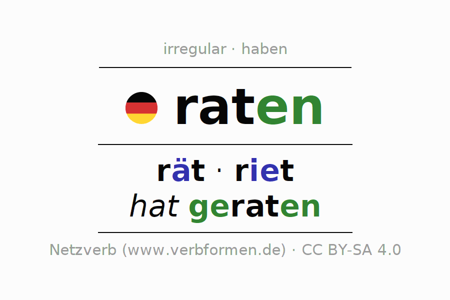 Conjugation of German verb raten