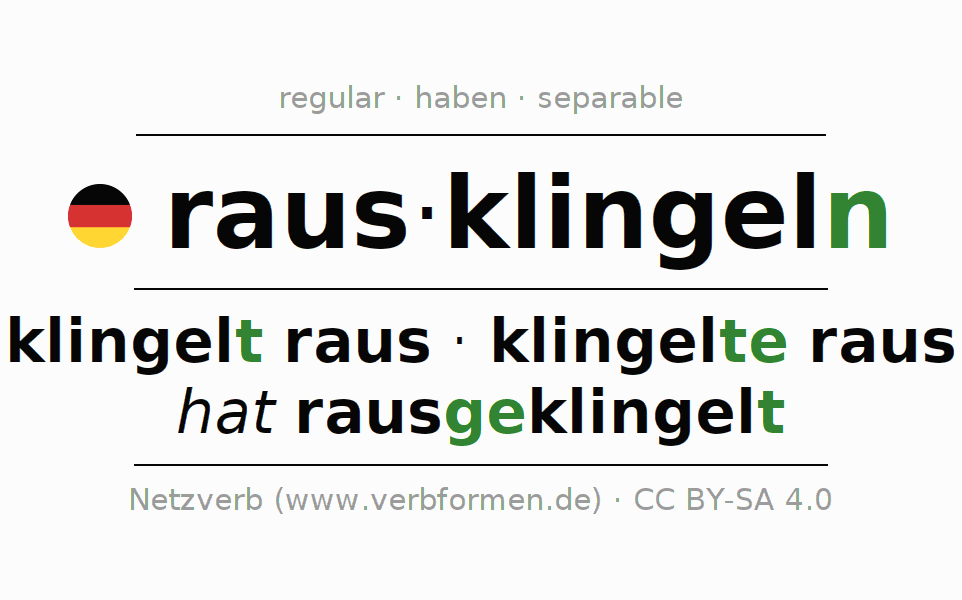 Conjugation of German verb rausklingeln