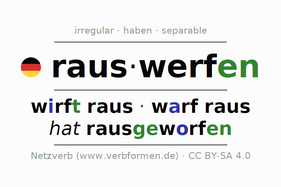Conjugation of German verb rauswerfen