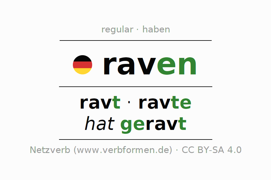 Entire conjugation of the German verb raven. All tenses are clearly represented in a table.