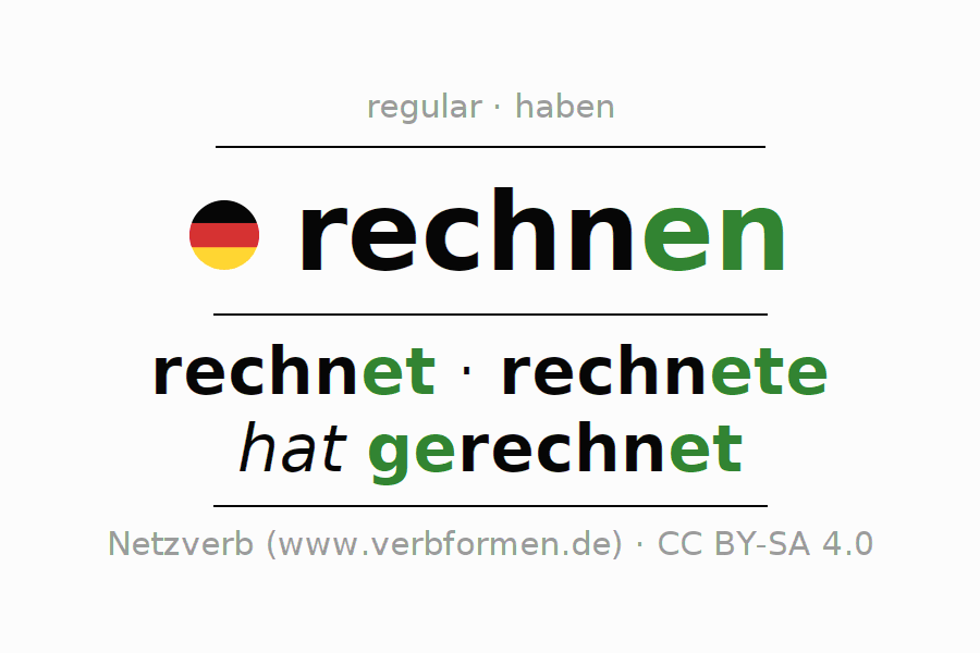 Entire conjugation of the German verb rechnen. All tenses are clearly represented in a table.