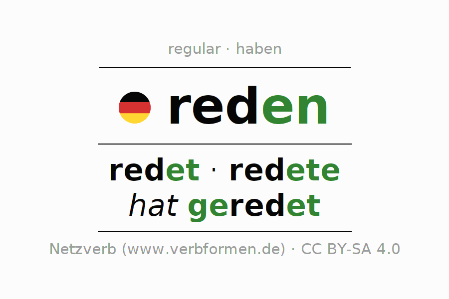 Entire conjugation of the German verb reden. All tenses and modes are clearly represented in a table.