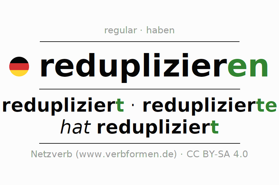 Entire conjugation of the German verb reduplizieren. All tenses and modes are clearly represented in a table.