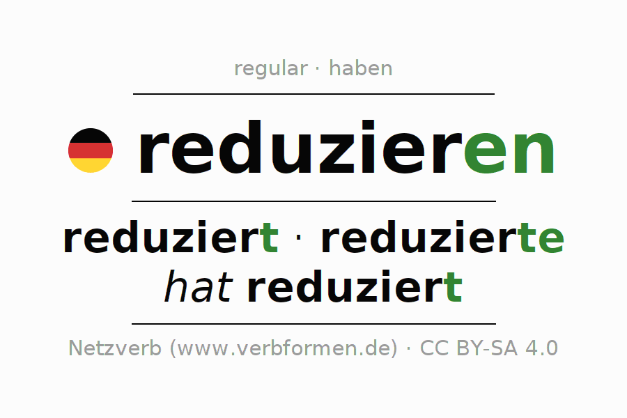 Entire conjugation of the German verb reduzieren. All tenses and modes are clearly represented in a table.