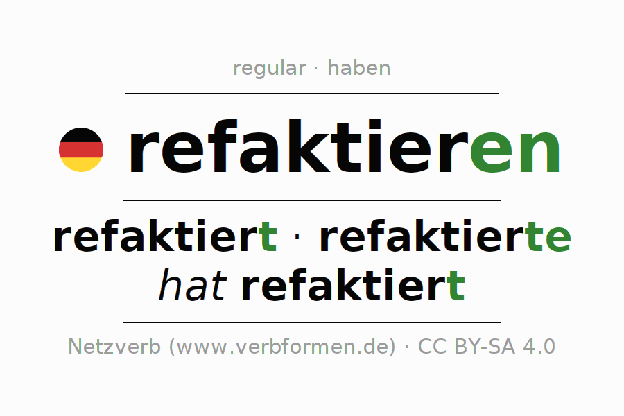 Entire conjugation of the German verb refaktieren. All tenses are clearly represented in a table.