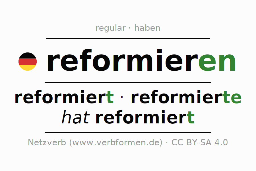 Entire conjugation of the German verb reformieren. All tenses are clearly represented in a table.