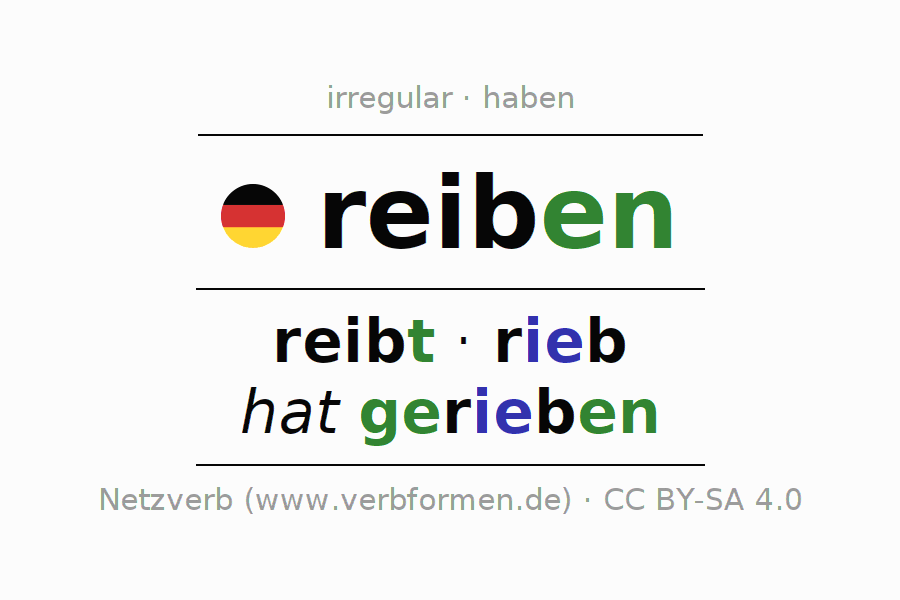 Worksheets | Verb reiben | Exercises for conjugation of German ... | {Reiben 40}