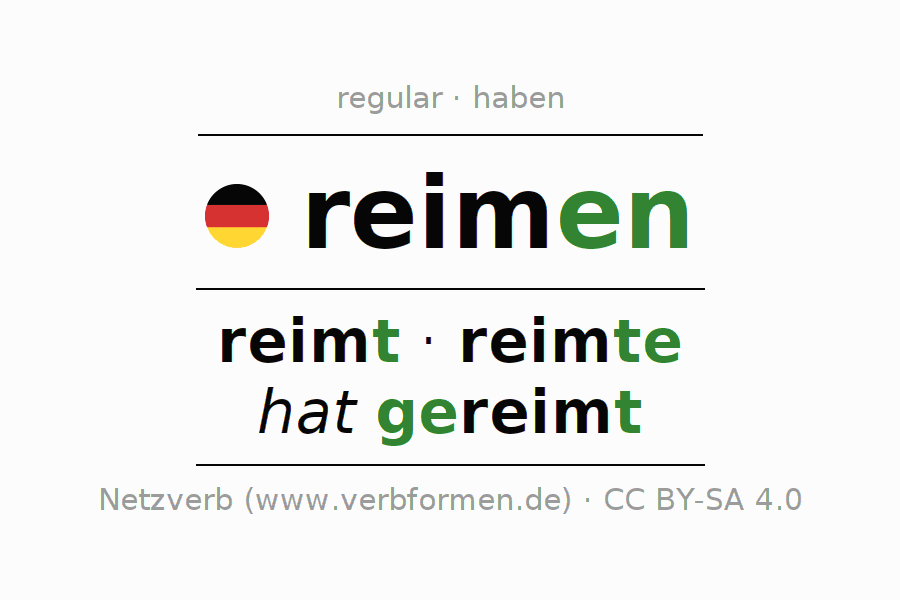 Entire conjugation of the German verb sich reimen. All tenses and modes are clearly represented in a table.