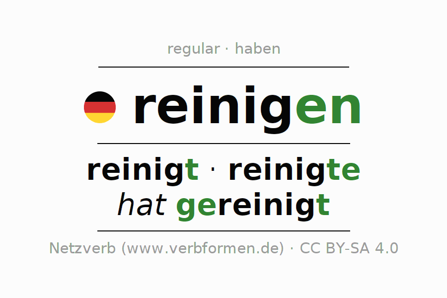 Entire conjugation of the German verb reinigen. All tenses and modes are clearly represented in a table.