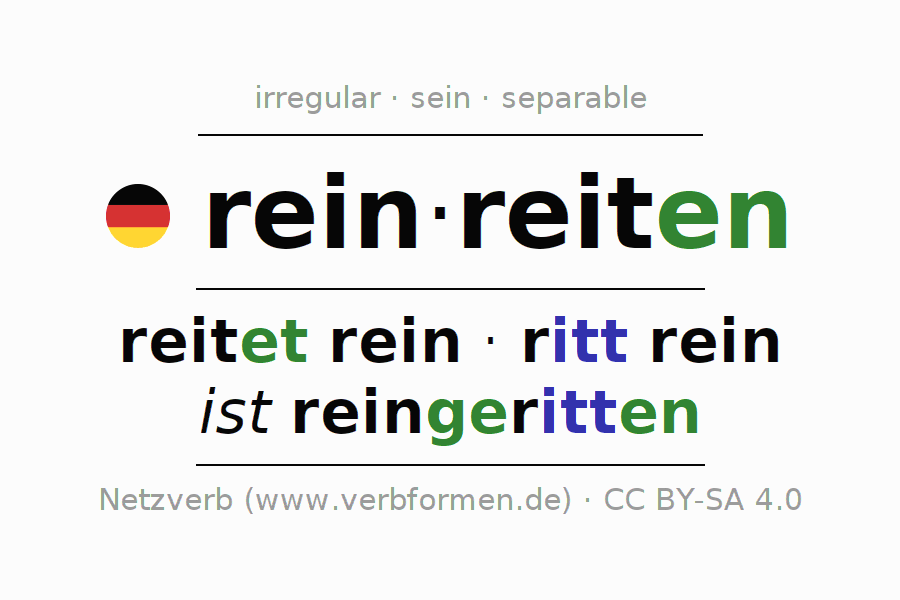Entire conjugation of the German verb reinreiten (ist). All tenses and modes are clearly represented in a table.