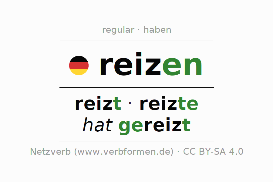 Entire conjugation of the German verb reizen. All tenses are clearly represented in a table.