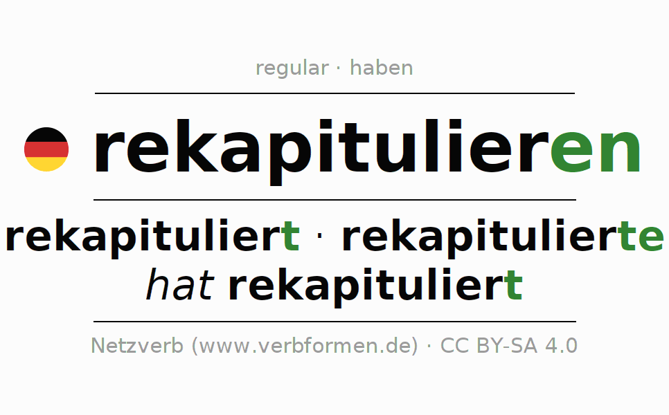 Conjugation of German verb rekapitulieren