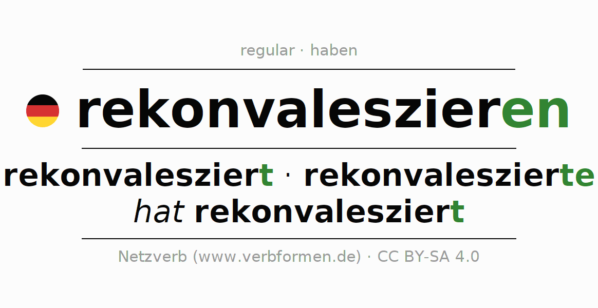 Entire conjugation of the German verb rekonvaleszieren. All tenses are clearly represented in a table.