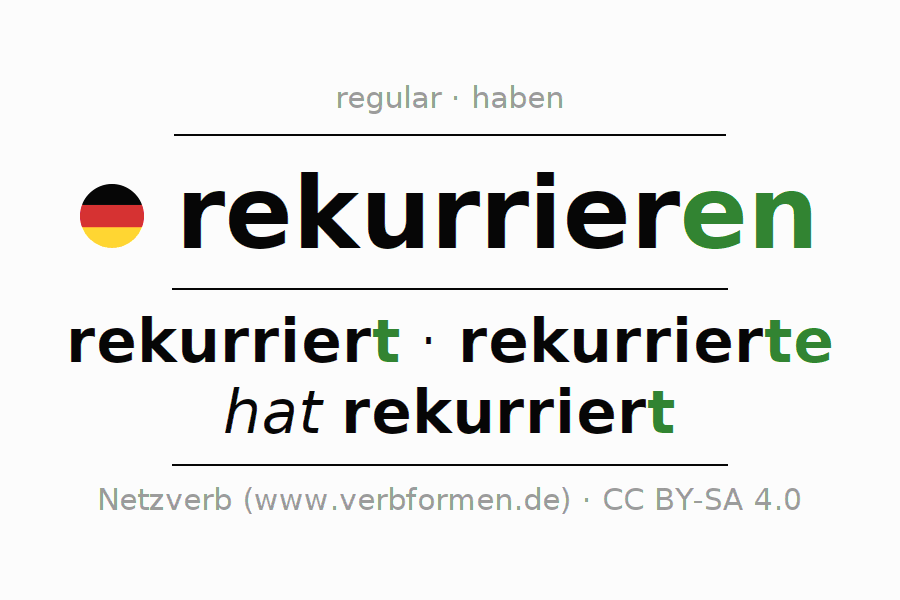 Entire conjugation of the German verb rekurrieren. All tenses and modes are clearly represented in a table.