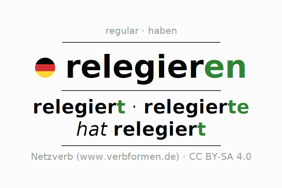 Entire conjugation of the German verb relegieren. All tenses are clearly represented in a table.