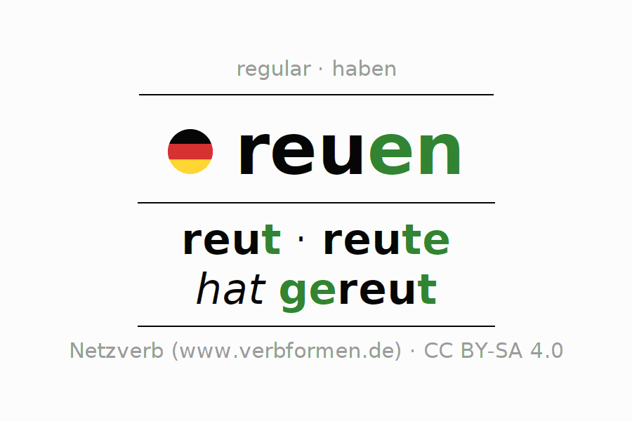 Entire conjugation of the German verb reuen. All tenses and modes are clearly represented in a table.