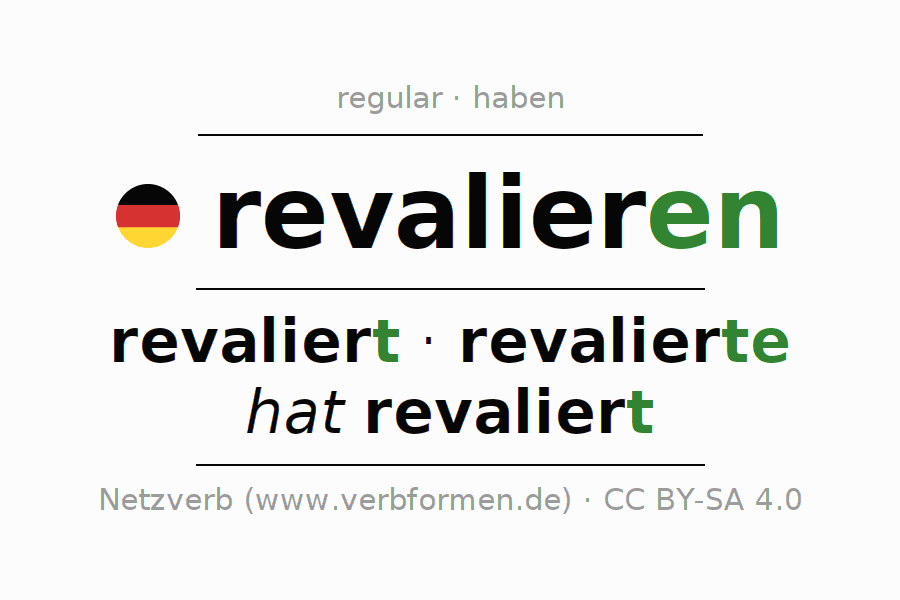 Entire conjugation of the German verb revalieren. All tenses are clearly represented in a table.