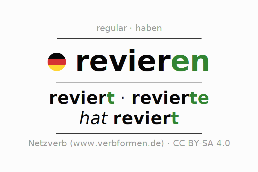 Entire conjugation of the German verb revieren. All tenses and modes are clearly represented in a table.